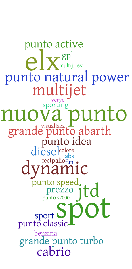 tag-cloud-fiat